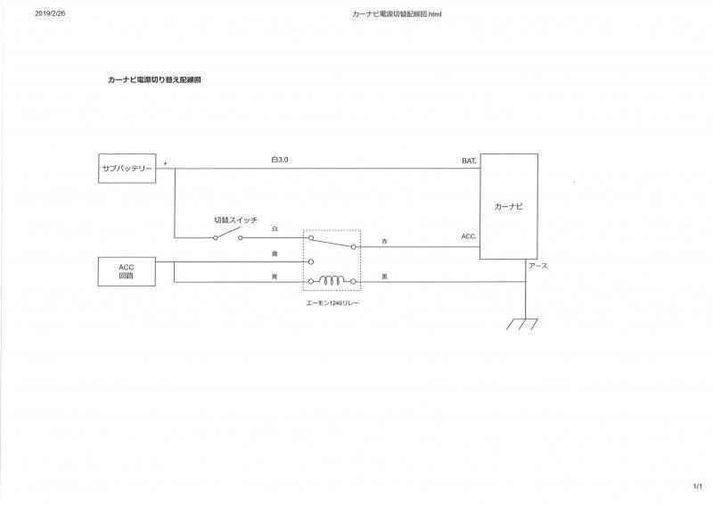 カーナビ電源切り替え配線図