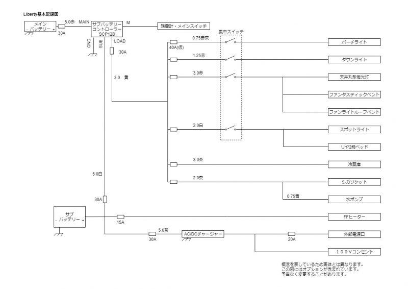 基本配線概略図