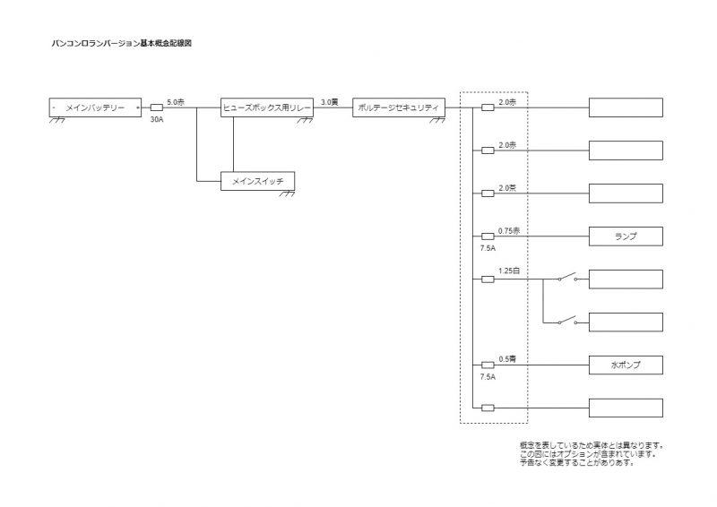 基本概念配線図